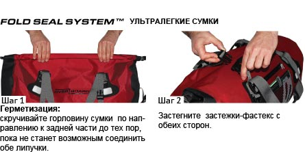 Баул OverBoard Waterproof Ultra light-5